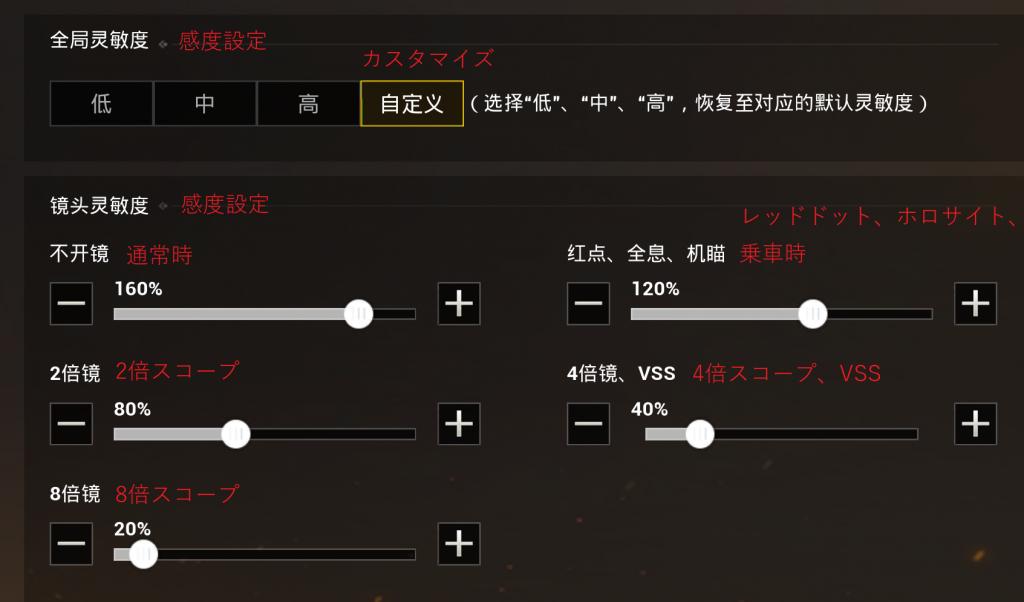 感度設定画面の翻訳