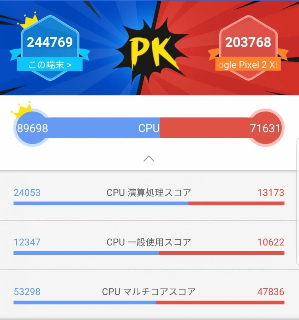 benchmark galaxy S9+ vs Google Pixel 2XL